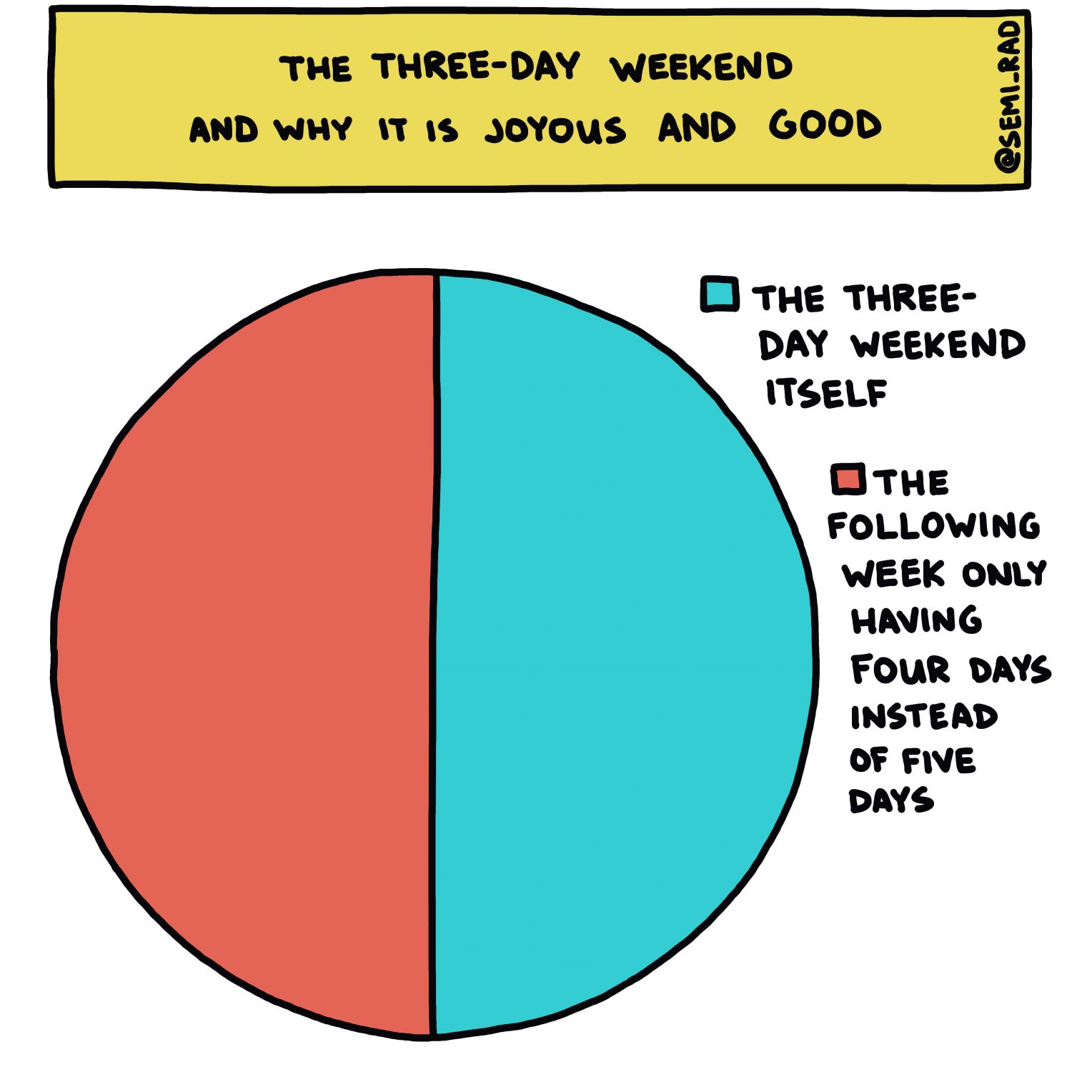 The Three-Day Weekend And Why It Is Joyous And Good