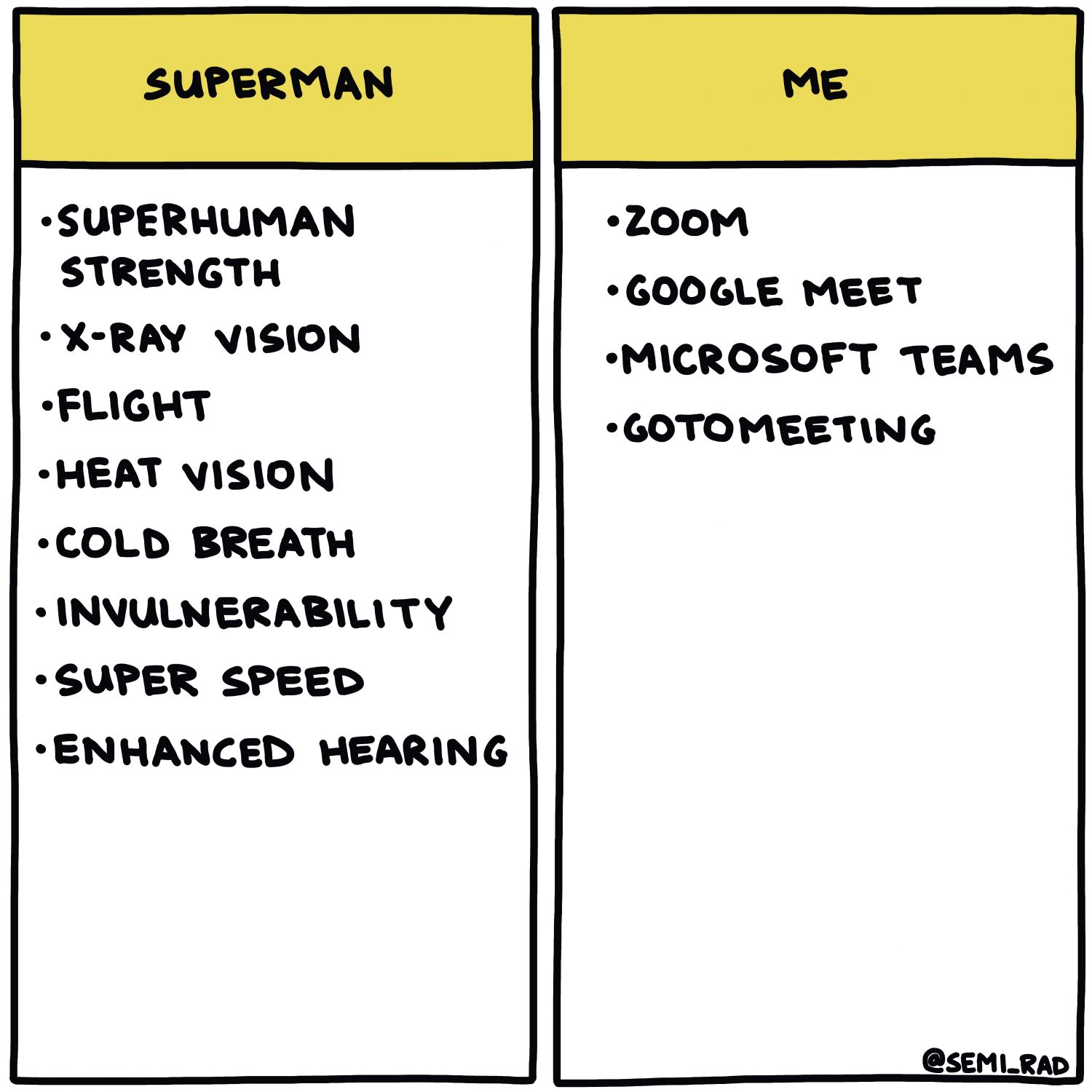 Superman vs. Me